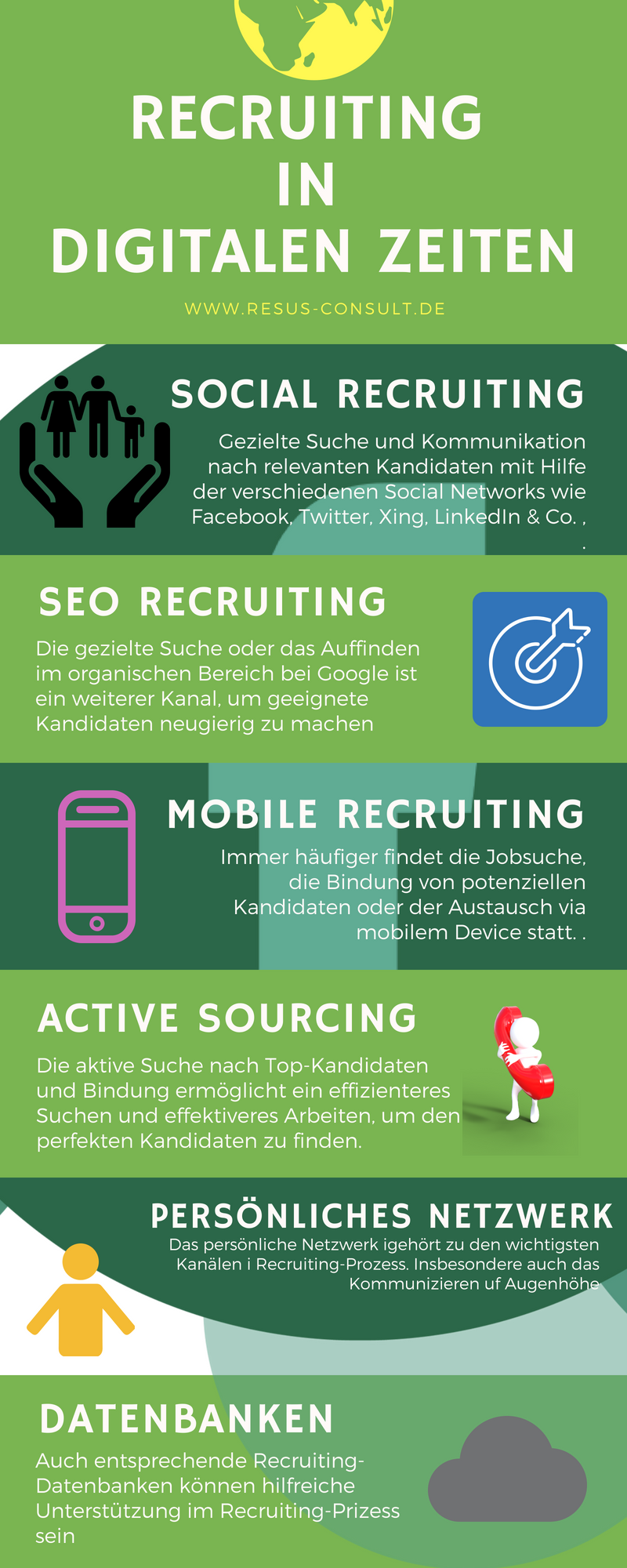 Recruiting in digitalen Zeiten